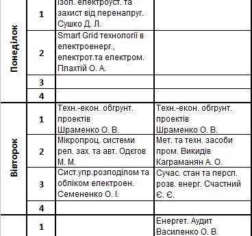 Графік тестування модульного контролю другого семестру 2020/2021 н.р. для групи 108-ЦБ-Д17