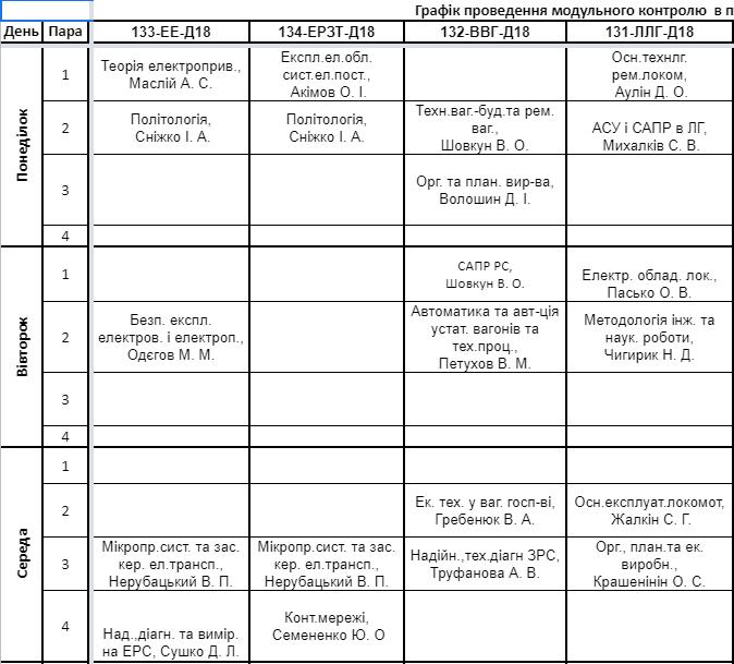 Графік модульного контролю для окремих груп механіко-енергетичного факультету